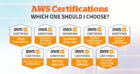 What are the Amazon Certifications ?