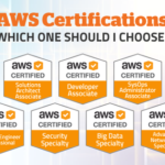 Amazon_aws_certification